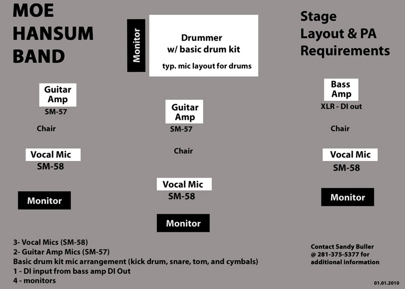 MHB-Stage-Layout